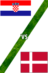 Croacia vs. Dinamarca